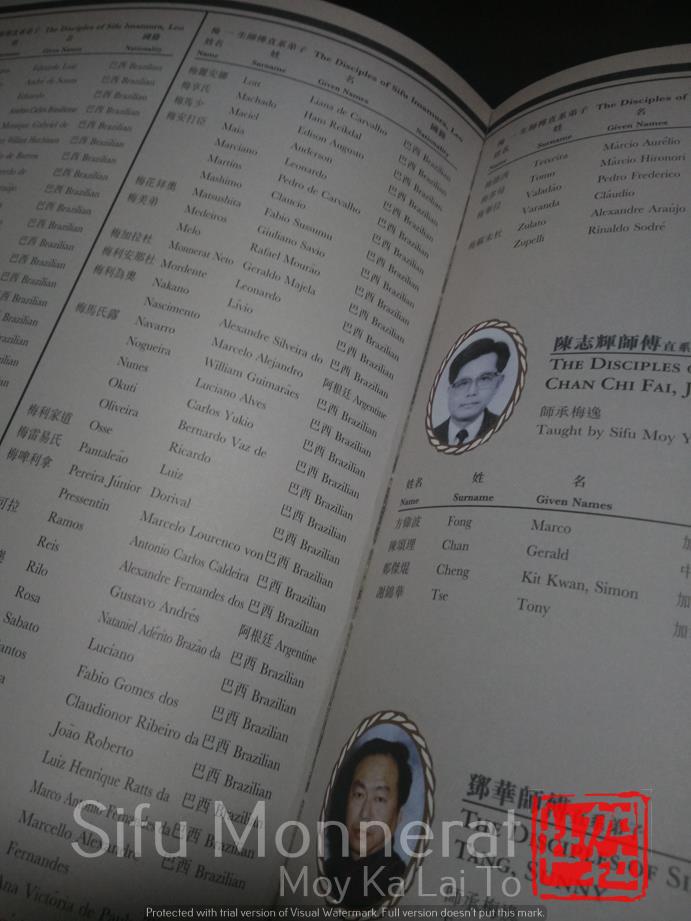 - genealogia mestres de wing chun sifu monnerat 1 1 - Fundação da Família Kung Fu em Niterói