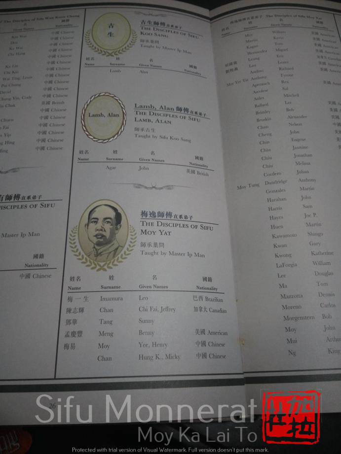 - genealogia mestres de wing chun sifu monnerat 4 1 - Fundação da Família Kung Fu em Niterói